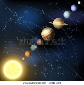 stock-vector-the-solar-system-with-the-planets-orbiting-the-sun-including-the-minor-dwarf-planet-pluto-210184393