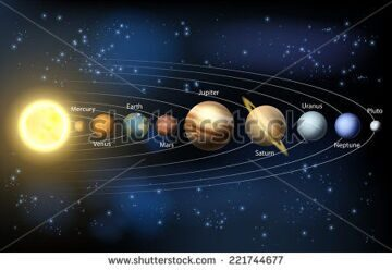 stock-photo-an-illustration-of-the-planets-of-our-solar-system-221744677